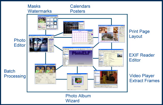 photo printing software layout map